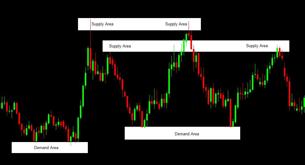 binary options trading signals blogspot coupons chilis
